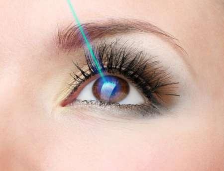 Лазерная коррекция глаз