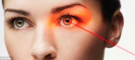 Лазерная терапия на глаза